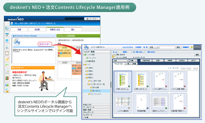 desknet'sと活文Contents Lifecycle Managerの連携