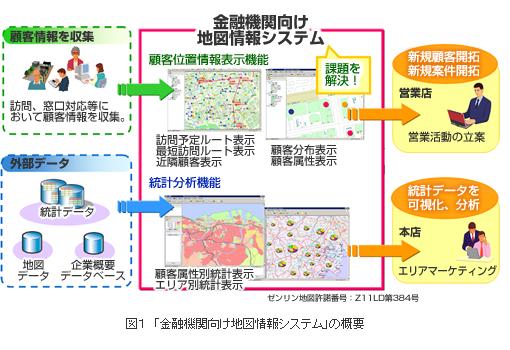 金融機関向け地図情報システム」...